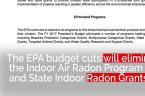 Radon: A Radioactive Home Invasion