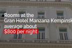 Cuba Opens Its First 5-Star Hotel