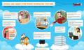 Office 365 Personal: la suite ofimática de Microsoft, ahora más barata