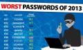 Top 10: Die schlechtesten Passwörter 2013