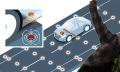 Volvo coloca imanes bajo el asfalto para mejorar sus sistemas de conducción autónoma