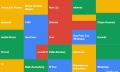 Google Trends ahora está disponible como protector de pantallas (para Mac)