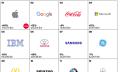 Interbrand 2015: Google und Apple bleiben wertvollste Marken der Welt