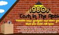 Infografik: Was Spielzeug aus den 80ern heute wert sein kann