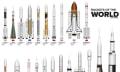 Los grandes cohetes del mundo reunidos a escala en un póster
