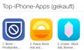 Das beste iOS 9 Feature? Laut Apple-Kunden sind es AdBlocker