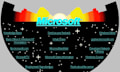 Microsoft stellt seine erste Website von 1994 wieder online