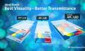 Smartphones: AMOLED-Displays erstmals preisgünstiger in der Herstellung als LCDs