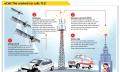 Notrufsystem eCall wird ab 2018 Pflicht in allen Neuwagen