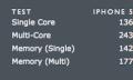 iPhone 6s im Benchmark: So schnell wie das neue MacBook