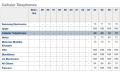 ACSI: Samsung-Kunden 2014 erstmalig zufriedener als iPhone-User