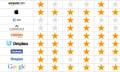 Datenschutz: EFF veröffentlicht neues US-Firmen Rating (es ist besser geworden)