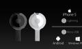 GoKey: Akku, Speicher und mehr in Superschlüssel