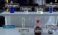 BBC bringt interaktiven Chemiebaukasten auf YouTube (komplett mit Explosionen)