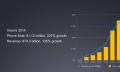 Xiaomi hat 2014 61 Millionen Smartphones verkauft