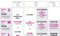 IFA 2014: Telekom Magenta 1, Mobilfunk, Festnetz, Internet und IP-TV wachsen zusammen