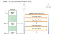 iWatch: Gibt Entwickler-Dokument Hinweis auf die Form?