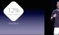 Comedystar Sasha Baron Cohen veräppelt Apple für neuen Film (Video)