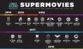 Zukunftsplanung: Alle kommenden Comic-Verfilmungen in einer Infografik