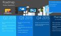 So geht's weiter mit Microsofts OneDrive