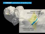 Philae comet lander is...