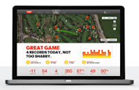 Game Golf system caddies your tee-to-green stats, doesn't pack your clubs (video)