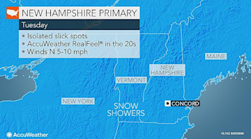 New Hampshire primary 2016: Snow to cause minor issues as voters head to polls on Tuesday