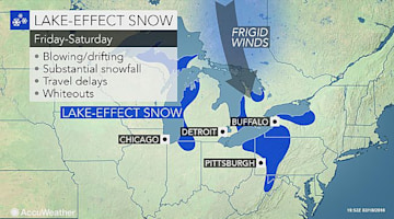 Lake-effect snow to blast Great Lakes snow belt into the weekend