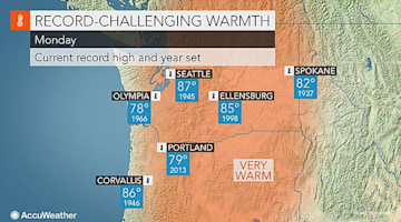 First week of May to boast summer warmth in northwestern US with highs 20 degrees above normal