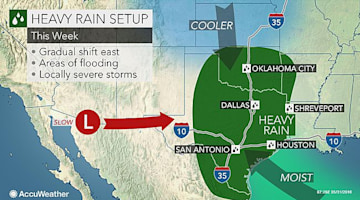 Multiple-day deluge to instigate flooding across Texas this week