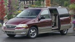 (LX) 4dr Wagon