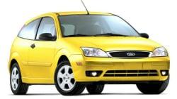 (S) 2dr Hatchback