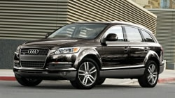 (3.6 Premium) 4dr All-wheel Drive Sport Utility
