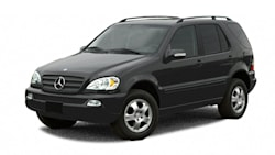 (Base) ML320 4dr All-wheel Drive
