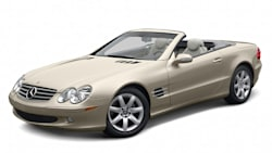 (Base) SL500 2dr Roadster