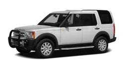 (V8 SE) All-wheel Drive