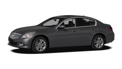 (Base) 4dr All-wheel Drive Sedan
