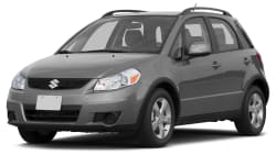 (Base) 4dr All-wheel Drive Crossover