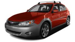 (Base) 4dr All-wheel Drive Hatchback