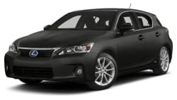(Premium) 4dr Front-wheel Drive Hatchback
