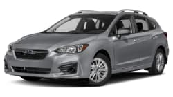 (2.0i) 4dr All-wheel Drive Hatchback