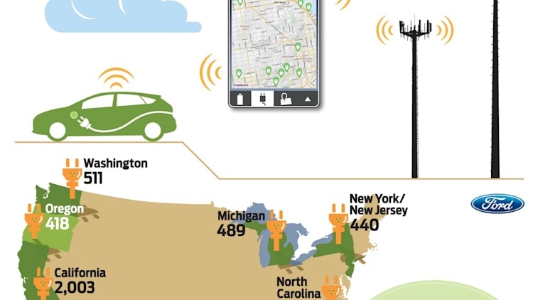 Ford MyTouch plug-in vehicle charging station map