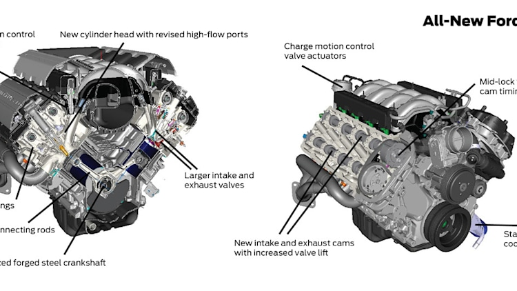 ford mustang engine diagram ford automotive wiring diagrams ford dissects the of the 2015 mustang its engine range