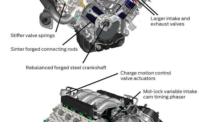 ford dissects the heart of the 2015 mustang  its engine