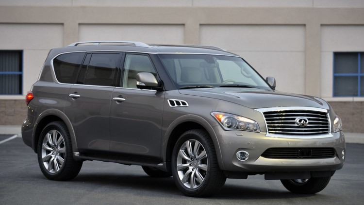 Southern Region Most Popular: Full Size SUV