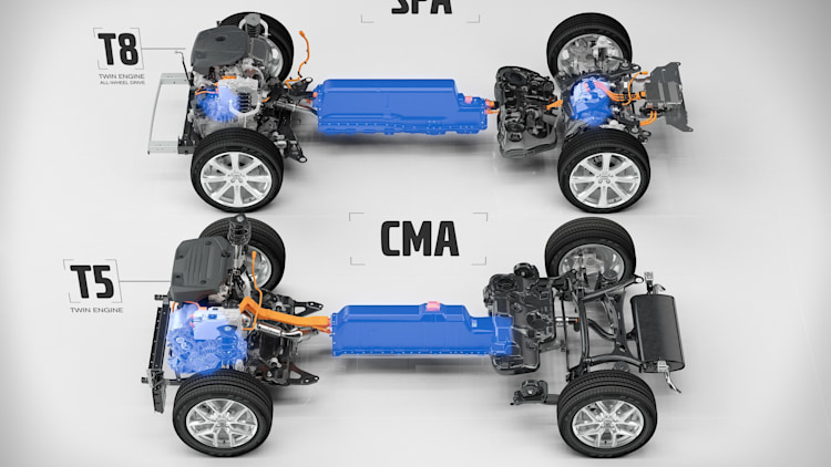 volvo cma platform comparison spa