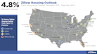 Zillow Housing Outlook: Mixed Forecast for 2014's Market