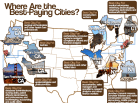 Best-Paying Cities By Occupation [Infographic]