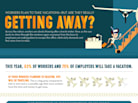 Workers Plan To Take Vacations - But Are They Really Getting Away? [Infographic]