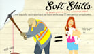 Soft Skills Are Equally As Important As Hard Skills [Infographic]